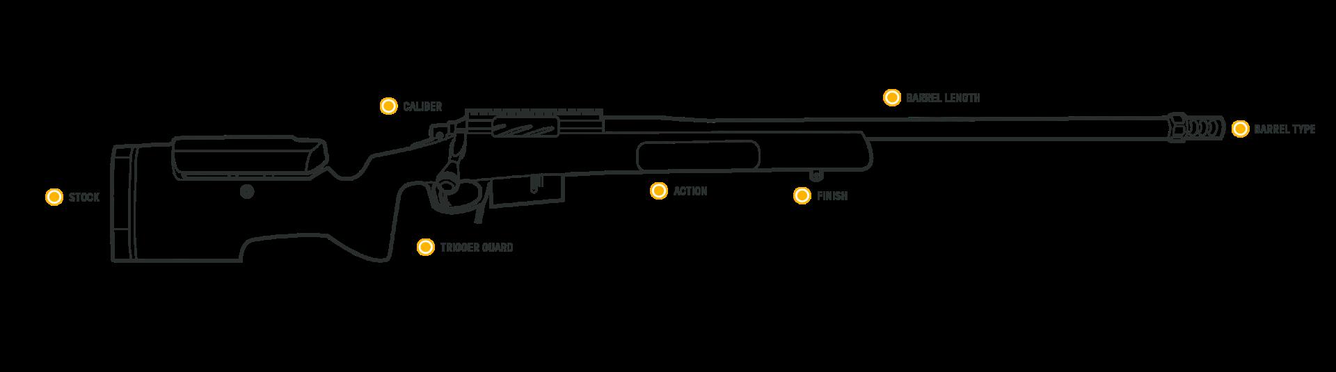 GAP Team Rifle